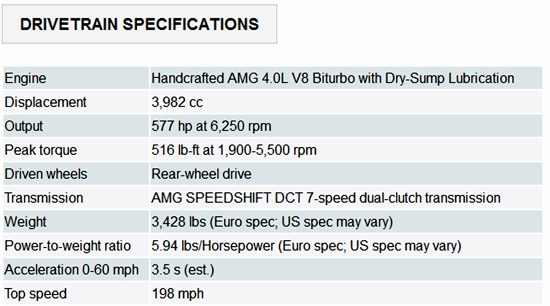 2018 Mercedes GTR Engine Specs