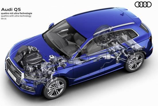2018 Audi Q5 Engine Specs