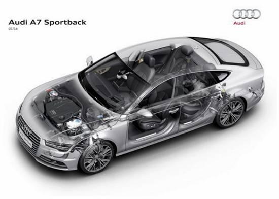 2019 Audi A7 Engine Specs