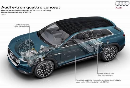 Audi e-tron engine specs concept
